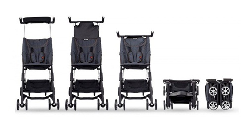 Pockit: the World's Smallest Folding Stroller - Seriously!